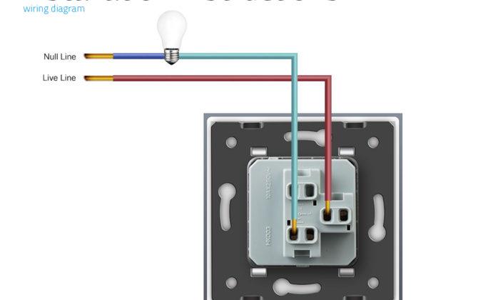 Vypínače sa vyznačujú dlhou životnosťou otrasuvzdornosťou farebnou stálosťou pevnosťou povrchových úprav a lesklosťou skleneného povrchu 6 670x420 - Luxusný mechanický vypínač č.1 v bielom prevedení