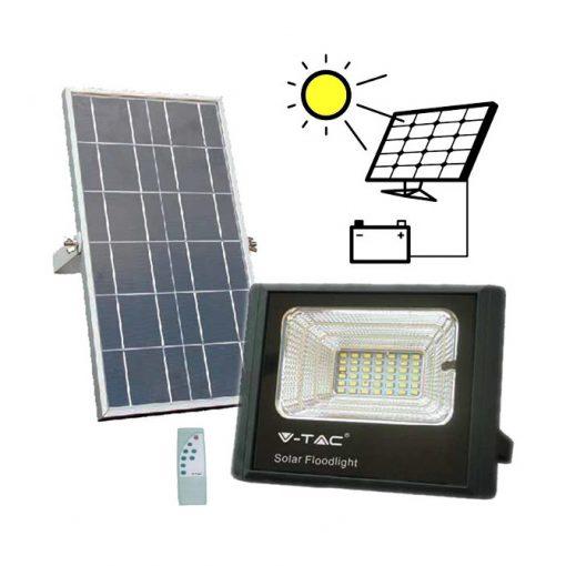 LED Solárny reflektor s 12W solárnym panelom, Denná biela, 550lm